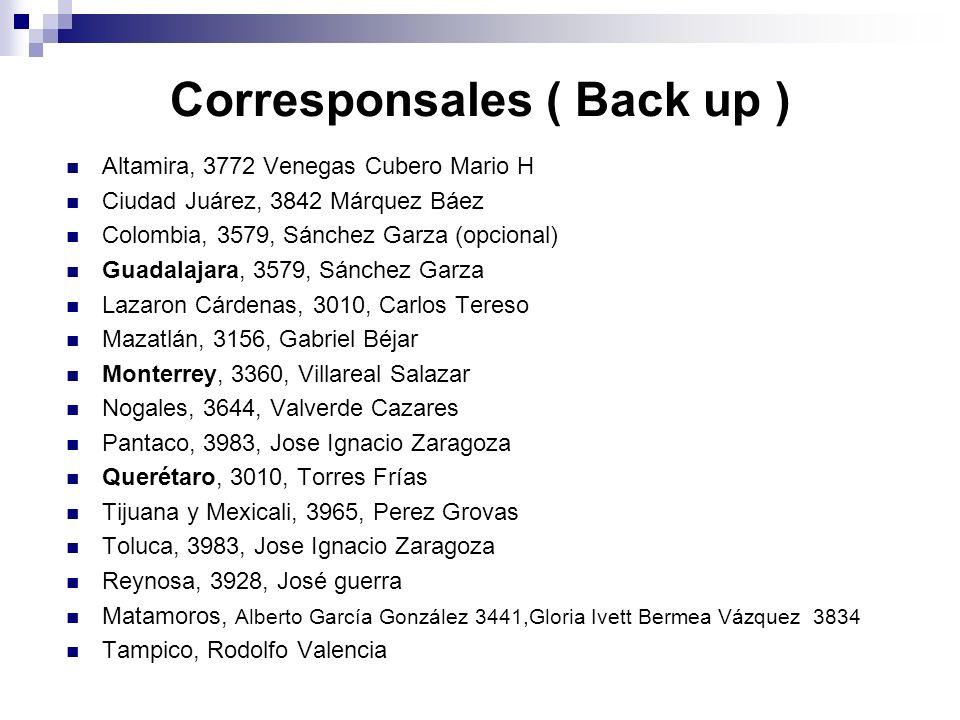 Corresponsales ( Back up ) Altamira, 3772 Venegas Cubero Mario H Ciudad Juárez, 3842 Márquez Báez Colombia, 3579, Sánchez Garza (opcional) Guadalajara