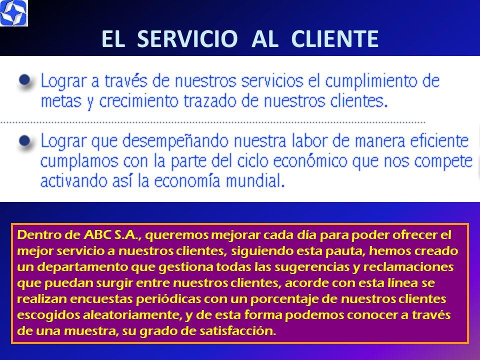 ATENCION AL CLIENTE Todas las personas que entran en contacto con el Cliente proyectan Actitudes que lo afectan: El Vendedor al llamarle por teléfono,