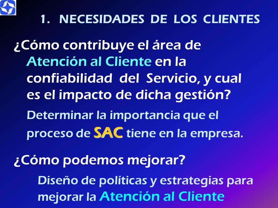 ¿Quiénes son mis Clientes ? ¿Qué buscan las personas que voy a tratar? Sus Necesidades Básicas (información, preguntas, material) ¿Qué Servicios brind