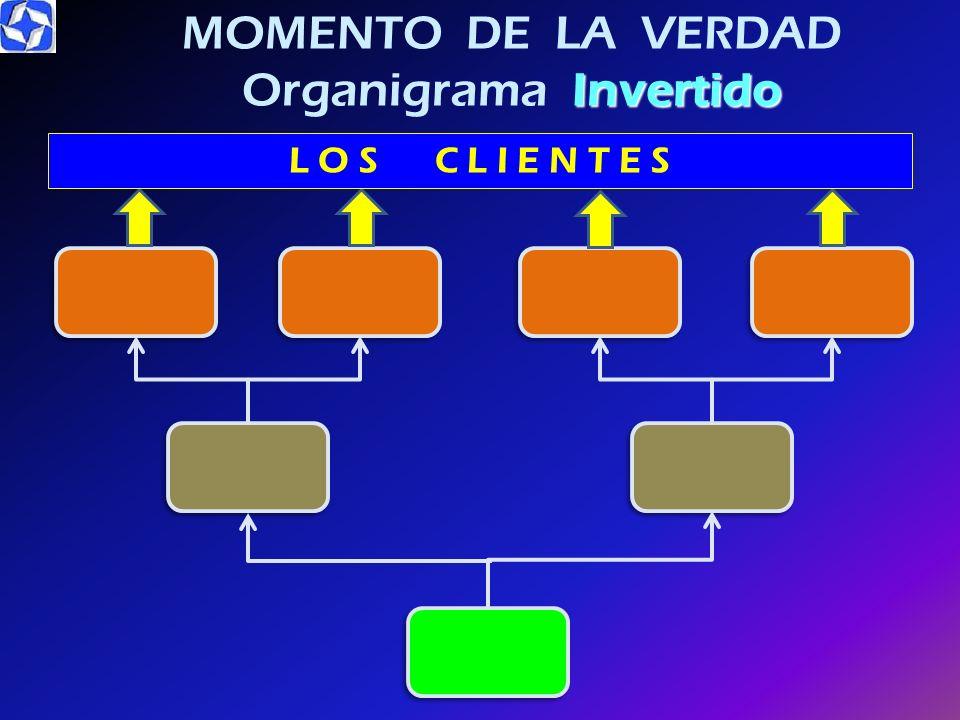 MOMENTO DE LA VERDAD Organigrama Convencional L O S C L I E N T E S