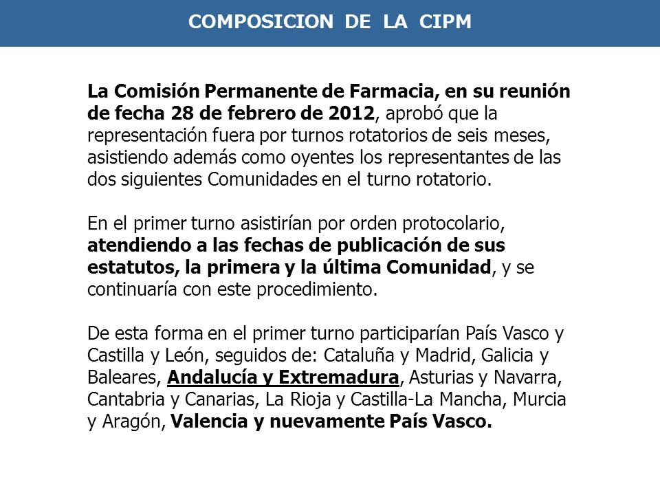 La Comisión Permanente de Farmacia, en su reunión de fecha 28 de febrero de 2012, aprobó que la representación fuera por turnos rotatorios de seis mes