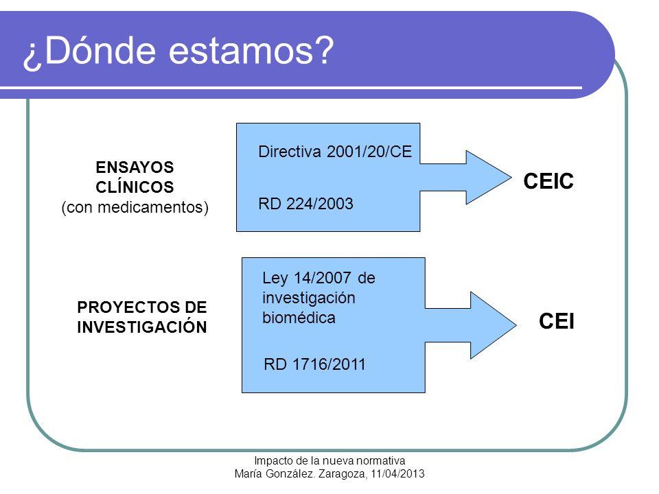 Impacto de la nueva normativa María González. Zaragoza, 11/04/2013 ¿Dónde estamos.