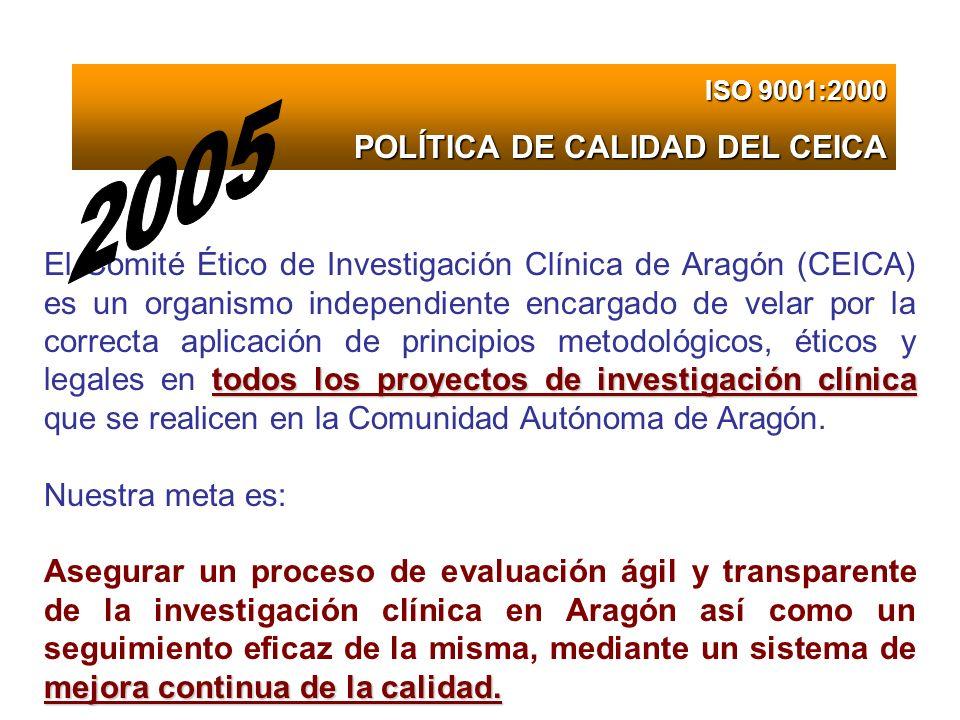 todos los proyectos de investigación clínica El Comité Ético de Investigación Clínica de Aragón (CEICA) es un organismo independiente encargado de vel