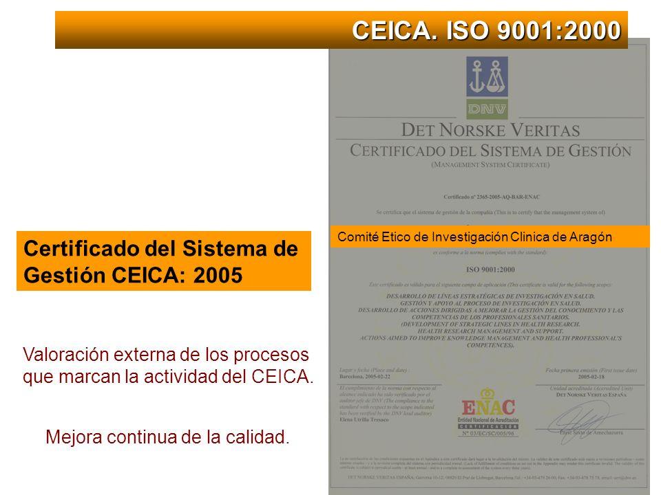 Certificado del Sistema de Gestión CEICA: 2005 CEICA. ISO 9001:2000 Comité Etico de Investigación Clinica de Aragón Mejora continua de la calidad. Val