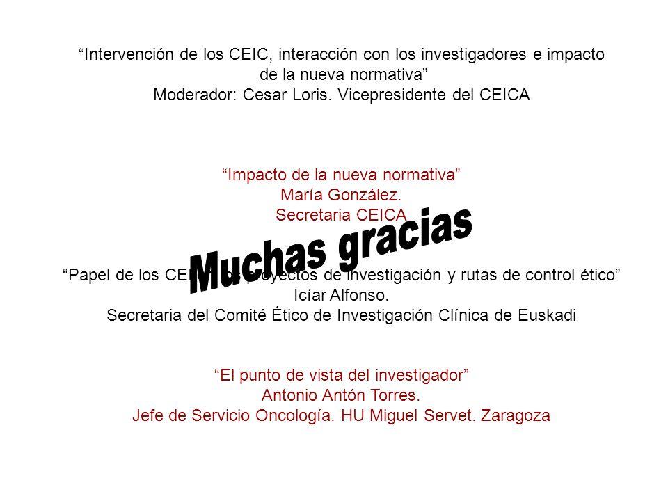 Intervención de los CEIC, interacción con los investigadores e impacto de la nueva normativa Moderador: Cesar Loris. Vicepresidente del CEICA Impacto