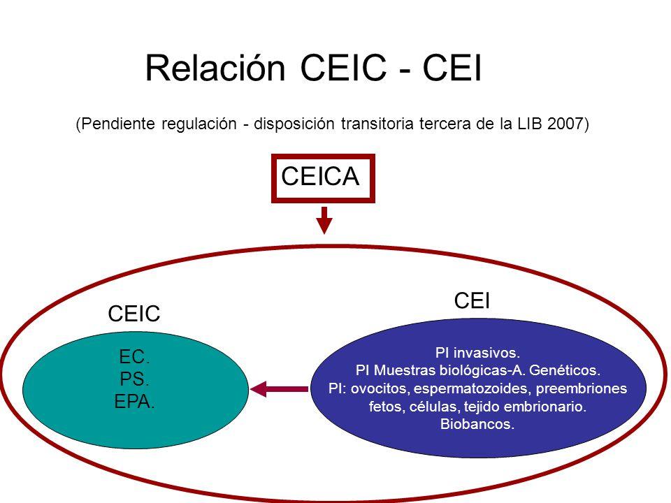(Pendiente regulación - disposición transitoria tercera de la LIB 2007) PI invasivos. PI Muestras biológicas-A. Genéticos. PI: ovocitos, espermatozoid