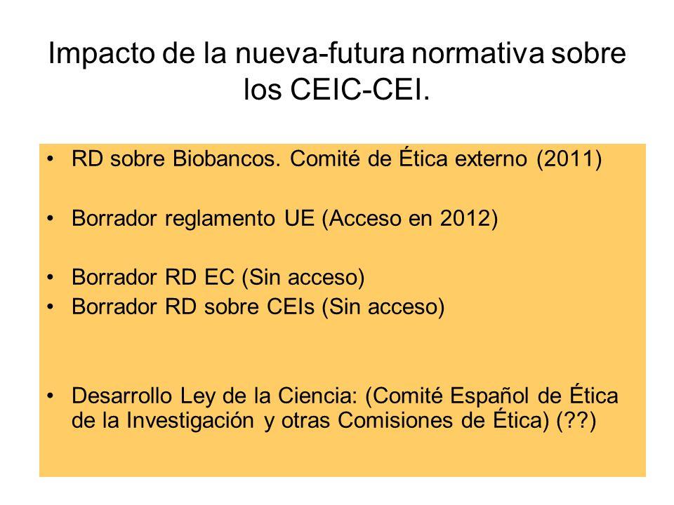 RD sobre Biobancos. Comité de Ética externo (2011) Borrador reglamento UE (Acceso en 2012) Borrador RD EC (Sin acceso) Borrador RD sobre CEIs (Sin acc
