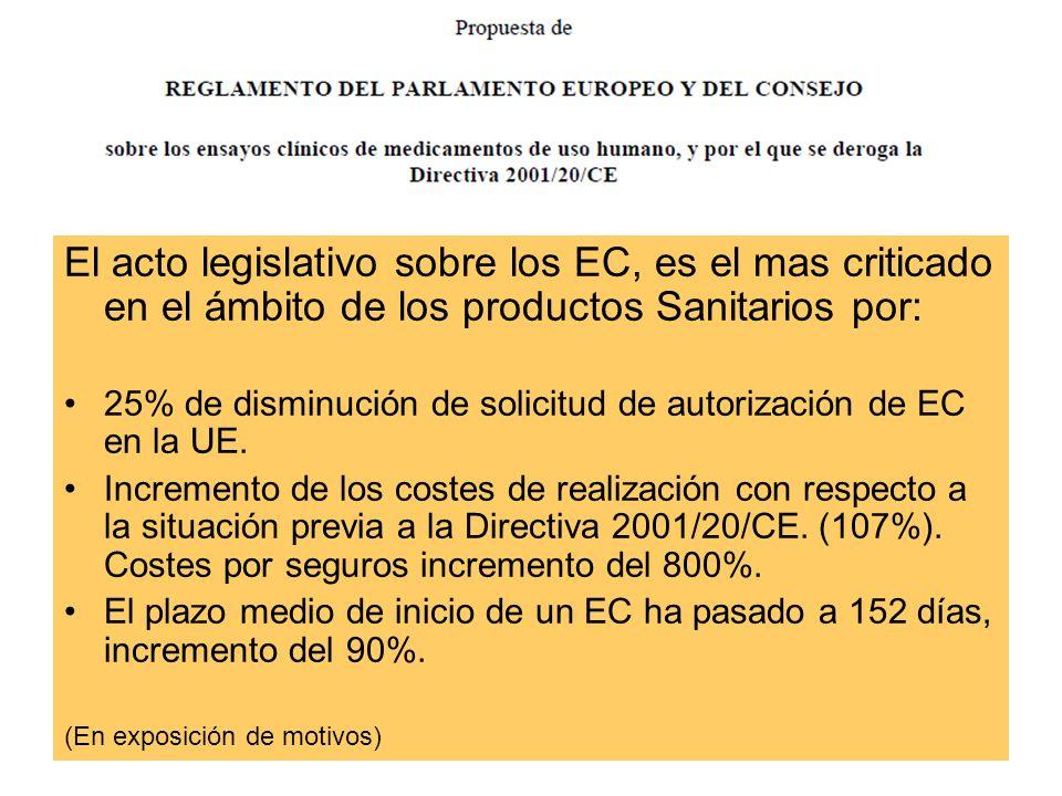 El acto legislativo sobre los EC, es el mas criticado en el ámbito de los productos Sanitarios por: 25% de disminución de solicitud de autorización de