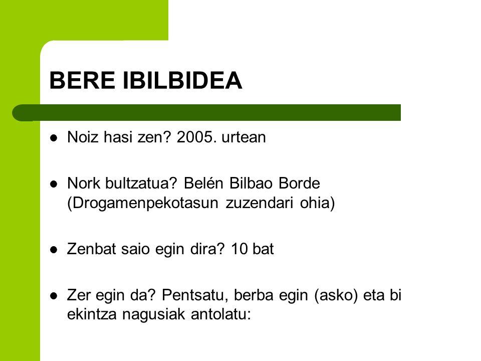 BERE IBILBIDEA Noiz hasi zen? 2005. urtean Nork bultzatua? Belén Bilbao Borde (Drogamenpekotasun zuzendari ohia) Zenbat saio egin dira? 10 bat Zer egi