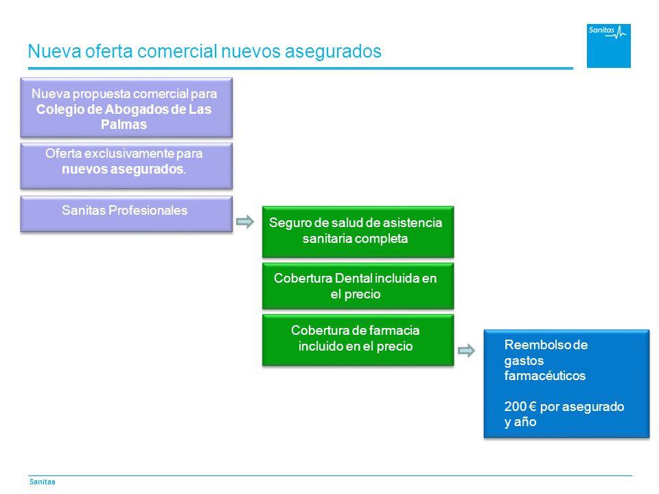 Sanitas Nueva oferta comercial nuevos asegurados Oferta exclusivamente para nuevos asegurados. Nueva propuesta comercial para Colegio de Abogados de L