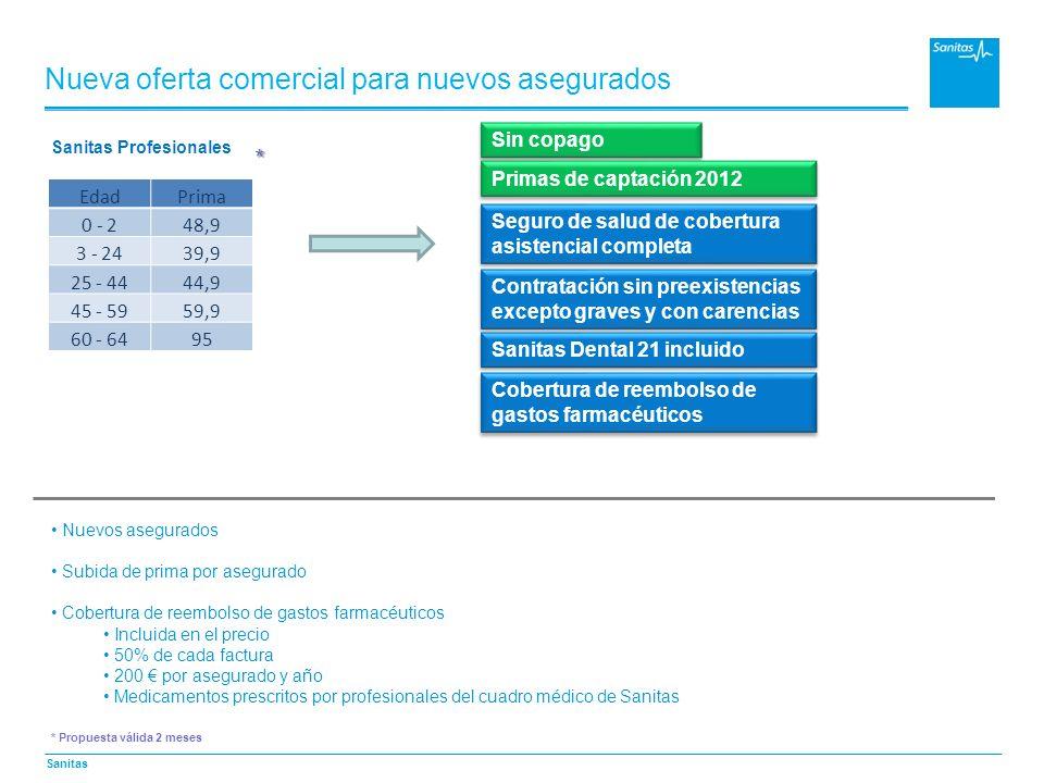 Sanitas Nueva oferta comercial para nuevos asegurados * Propuesta válida 2 meses Nuevos asegurados Subida de prima por asegurado Cobertura de reembols