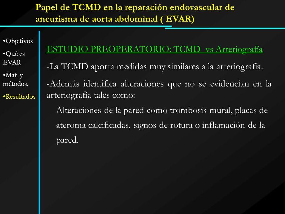Papel de TCMD en la reparación endovascular de aneurisma de aorta abdominal ( EVAR) ESTUDIO PREOPERATORIO: TCMD vs Arteriografía Trombosis mural Colección inflamatoria Objetivos Qué es EVAR Mat.