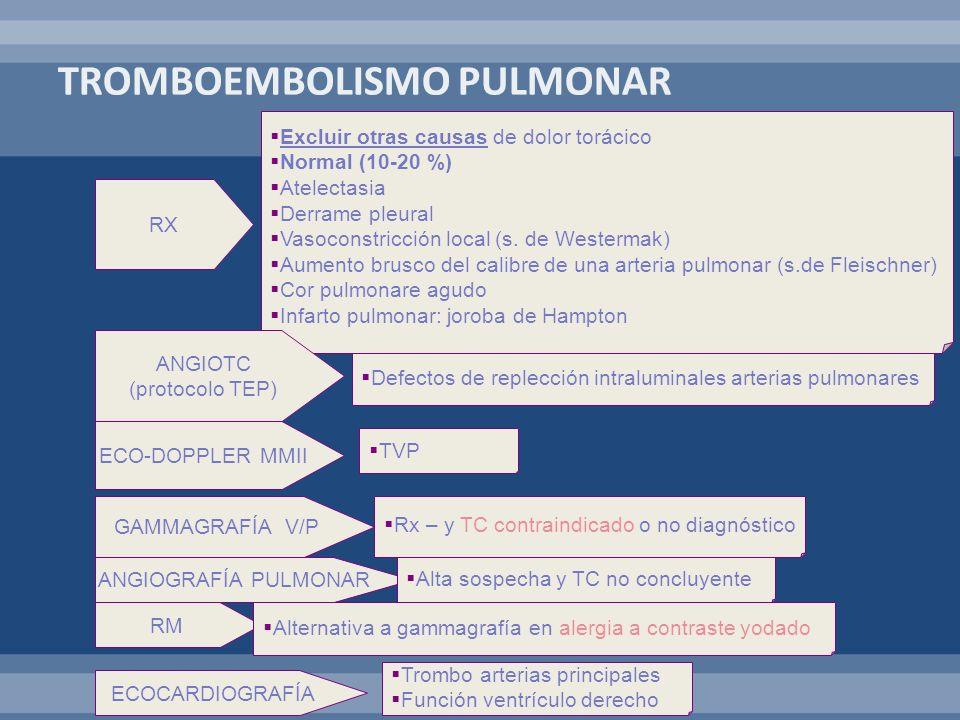 RX Excluir otras causas de dolor torácico Normal (10-20 %) Atelectasia Derrame pleural Vasoconstricción local (s. de Westermak) Aumento brusco del cal