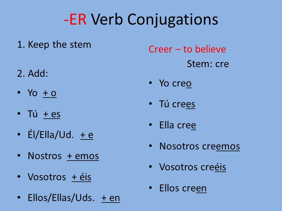 -IR Verb Conjugations 1.Keep the stem 2. Add: Yo + o Tú + es Él/Ella/Ud.