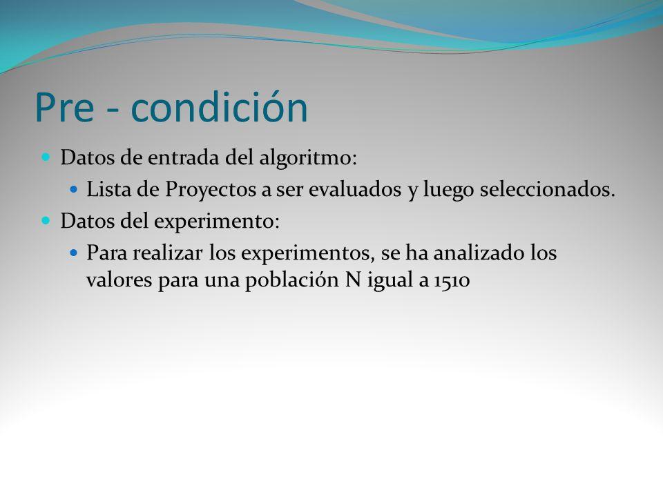 Pre - condición Datos de entrada del algoritmo: Lista de Proyectos a ser evaluados y luego seleccionados. Datos del experimento: Para realizar los exp