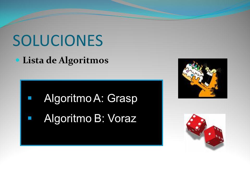 HIPÓTESIS (Primera Hipótesis) Ho: El tiempo de procesamiento que emplea el algoritmo A es igual al del algoritmo B.