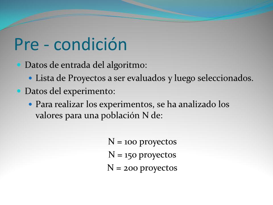 Pre - condición Datos de entrada del algoritmo: Lista de Proyectos a ser evaluados y luego seleccionados.