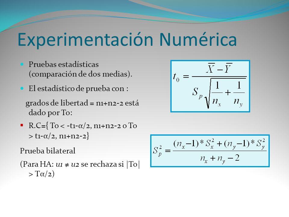 Experimentación Numérica Pruebas estadísticas (comparación de dos medias). El estadístico de prueba con : grados de libertad = n1+n2-2 está dado por T