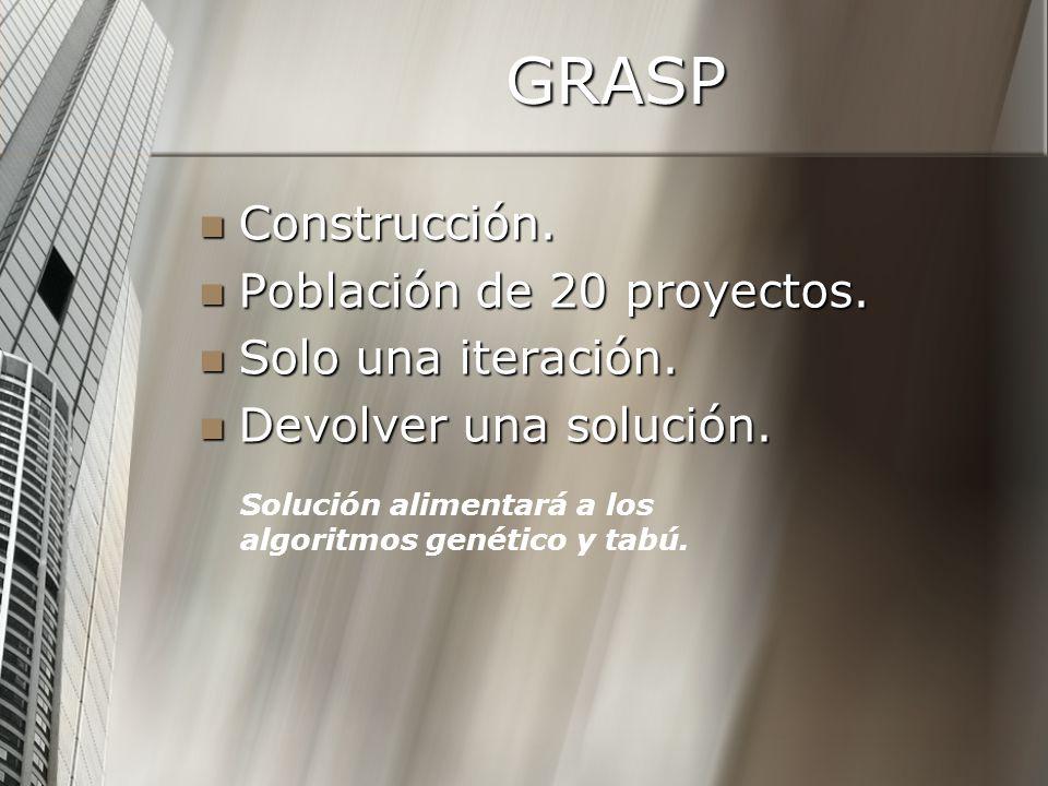GRASP Construcción. Construcción. Población de 20 proyectos. Población de 20 proyectos. Solo una iteración. Solo una iteración. Devolver una solución.