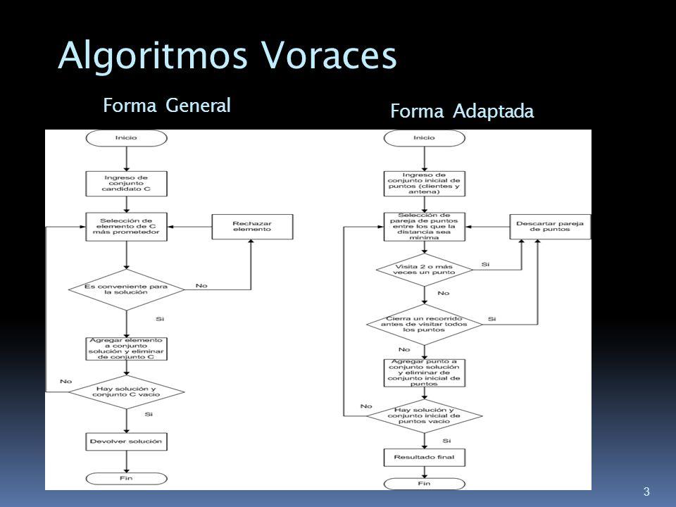 3 Algoritmos Voraces Forma General Forma Adaptada