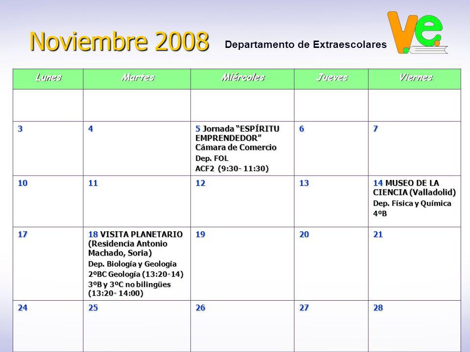 Noviembre 2008 Departamento de ExtraescolaresLunesMartesMiércolesJuevesViernes34 5 Jornada ESPÍRITU EMPRENDEDOR Cámara de Comercio Dep.