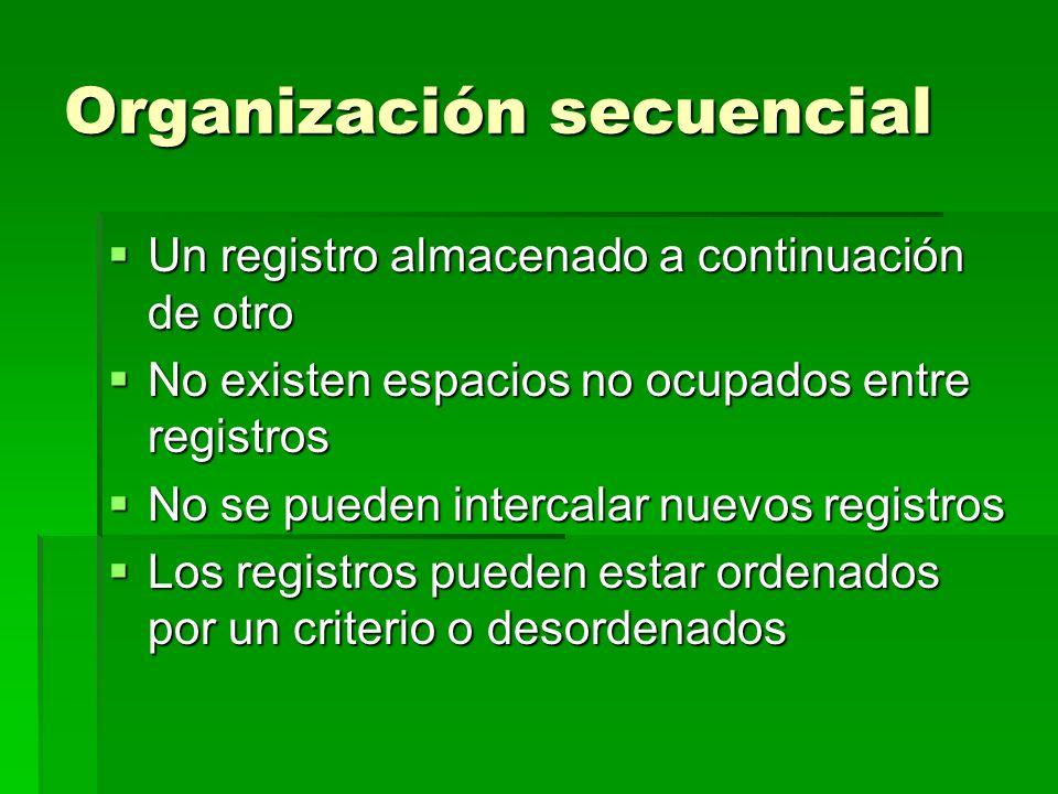Organización secuencial Un registro almacenado a continuación de otro Un registro almacenado a continuación de otro No existen espacios no ocupados en