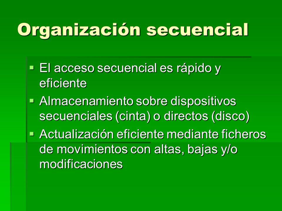 Organización secuencial El acceso secuencial es rápido y eficiente El acceso secuencial es rápido y eficiente Almacenamiento sobre dispositivos secuen