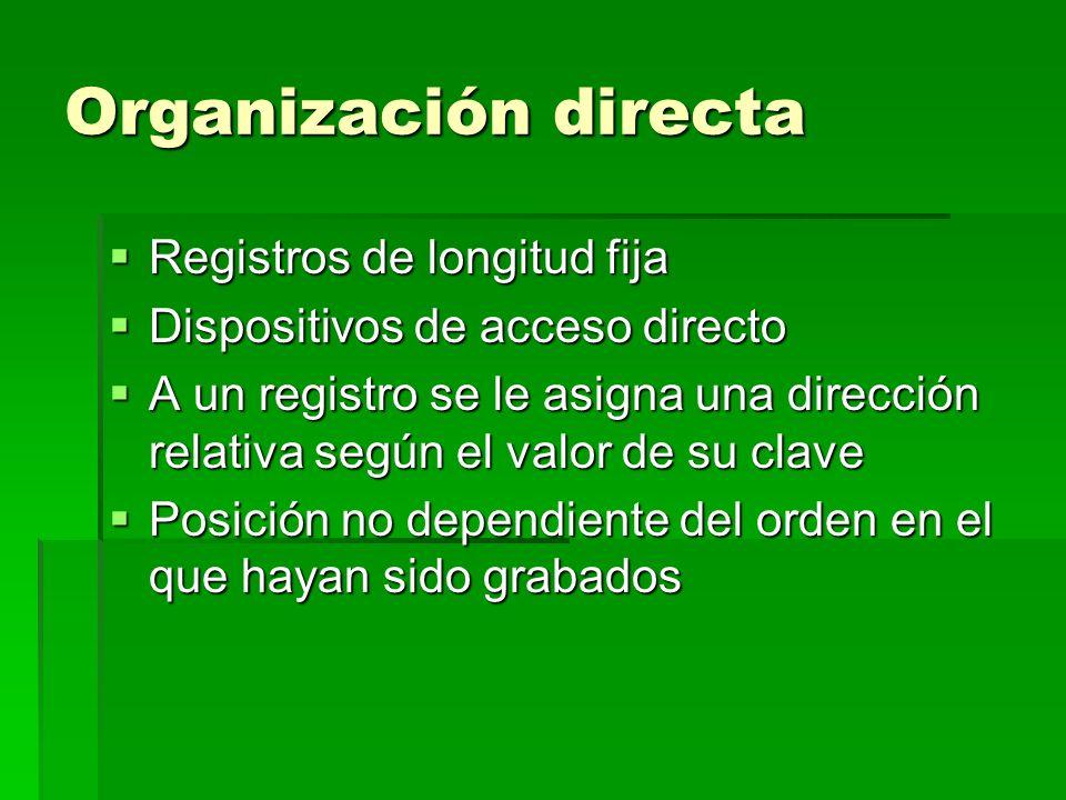 Organización directa Registros de longitud fija Registros de longitud fija Dispositivos de acceso directo Dispositivos de acceso directo A un registro