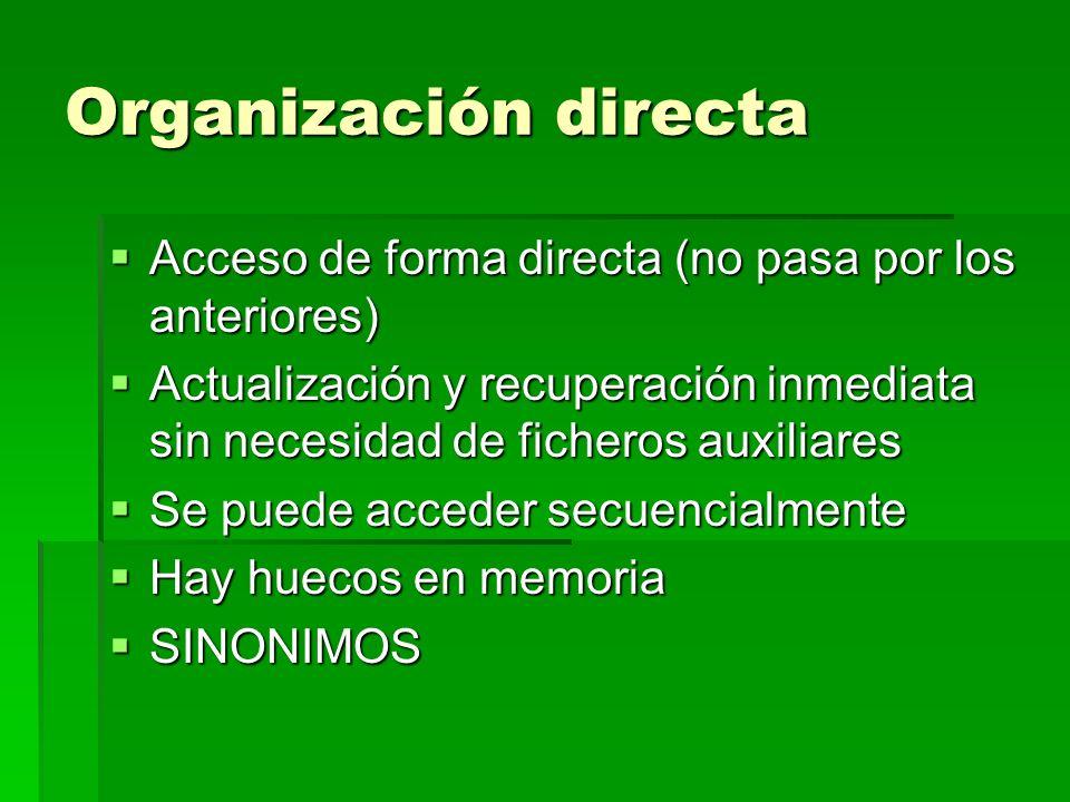 Organización directa Acceso de forma directa (no pasa por los anteriores) Acceso de forma directa (no pasa por los anteriores) Actualización y recuper