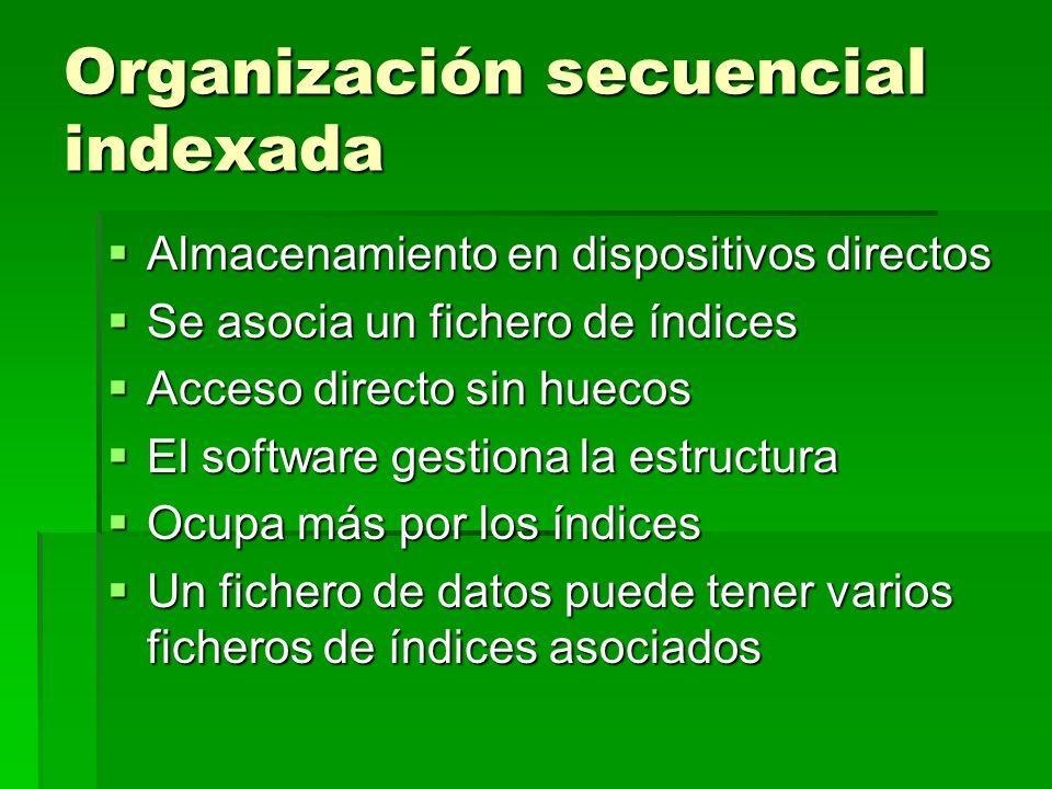 Organización secuencial indexada Almacenamiento en dispositivos directos Almacenamiento en dispositivos directos Se asocia un fichero de índices Se as