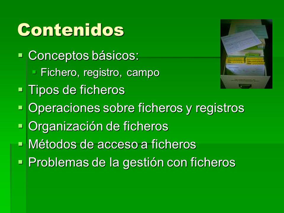 Contenidos Conceptos básicos: Conceptos básicos: Fichero, registro, campo Fichero, registro, campo Tipos de ficheros Tipos de ficheros Operaciones sob