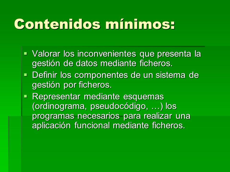Contenidos mínimos: Valorar los inconvenientes que presenta la gestión de datos mediante ficheros. Valorar los inconvenientes que presenta la gestión
