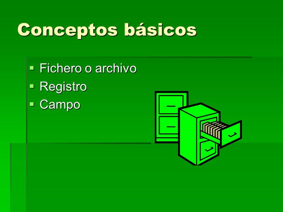Conceptos básicos Fichero o archivo Fichero o archivo Registro Registro Campo Campo