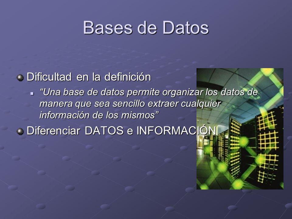 Bases de Datos Características: Independencia datos-tratamientos Independencia datos-tratamientos Coherencia en los resultados Coherencia en los resultados Disponibilidad de los datos a los usuarios Disponibilidad de los datos a los usuarios Eficiencia de los datos Eficiencia de los datos