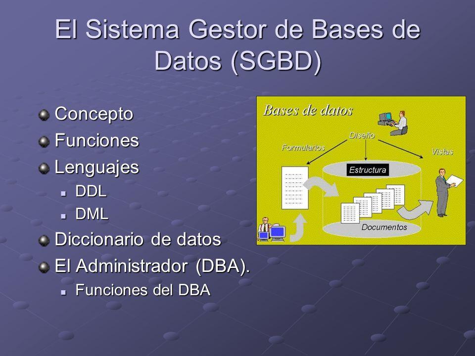 El Sistema Gestor de Bases de Datos (SGBD) ConceptoFuncionesLenguajes DDL DDL DML DML Diccionario de datos El Administrador (DBA). Funciones del DBA F