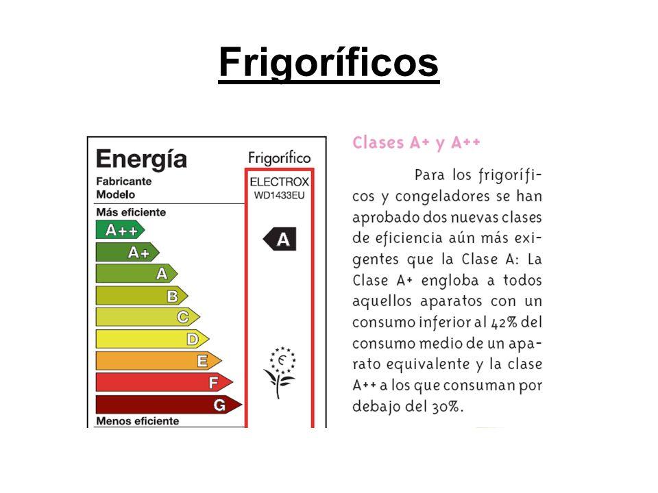 Comparativa de eficiencia energética