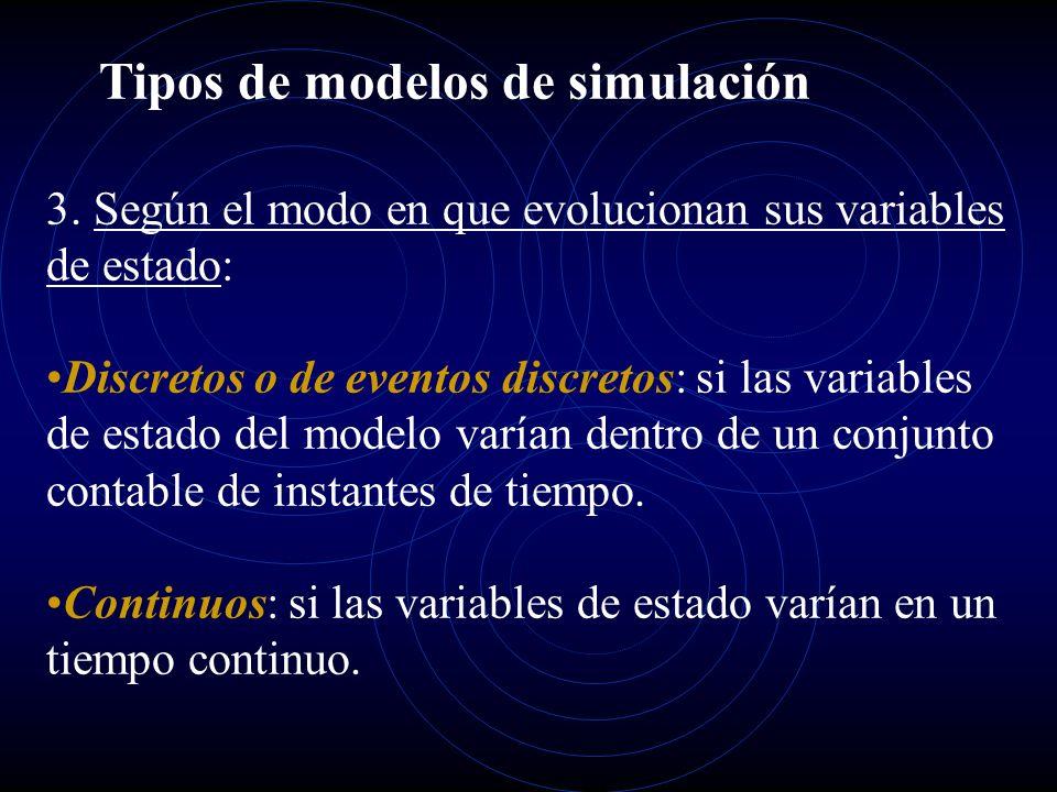 Tipos de modelos de simulación 3. Según el modo en que evolucionan sus variables de estado: Discretos o de eventos discretos: si las variables de esta
