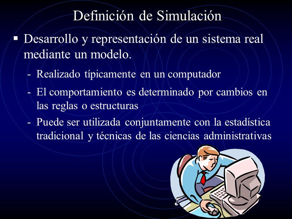 Definición de Simulación Desarrollo y representación de un sistema real mediante un modelo. -Realizado típicamente en un computador -El comportamiento