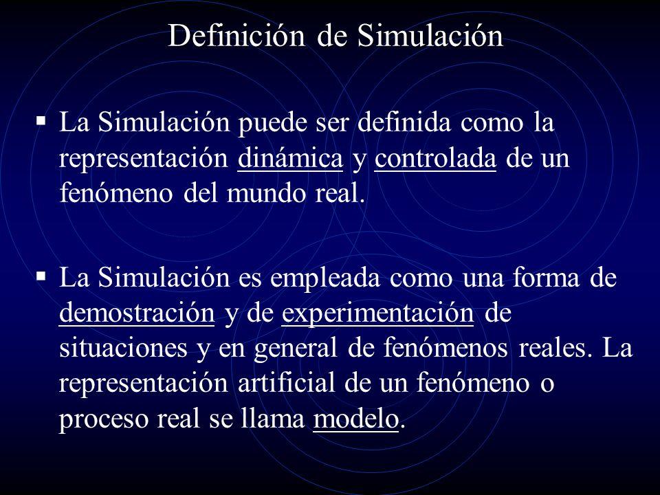 Definición de Simulación La Simulación puede ser definida como la representación dinámica y controlada de un fenómeno del mundo real. La Simulación es