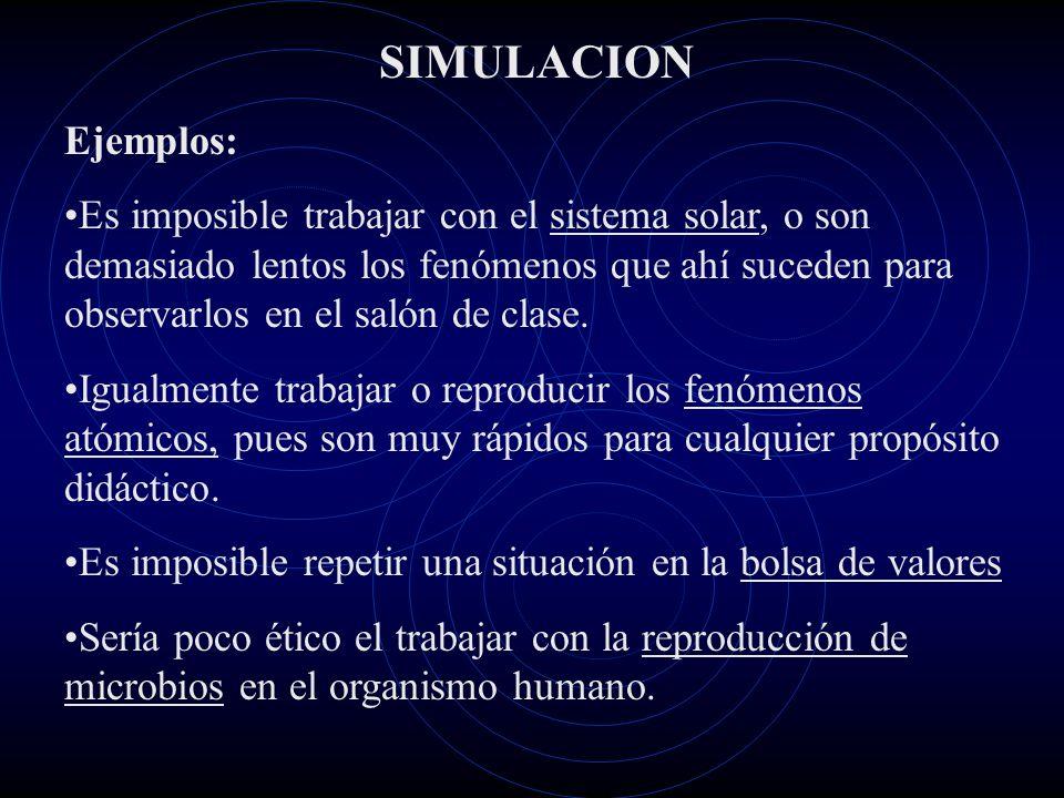 SIMULACION Ejemplos: Es imposible trabajar con el sistema solar, o son demasiado lentos los fenómenos que ahí suceden para observarlos en el salón de