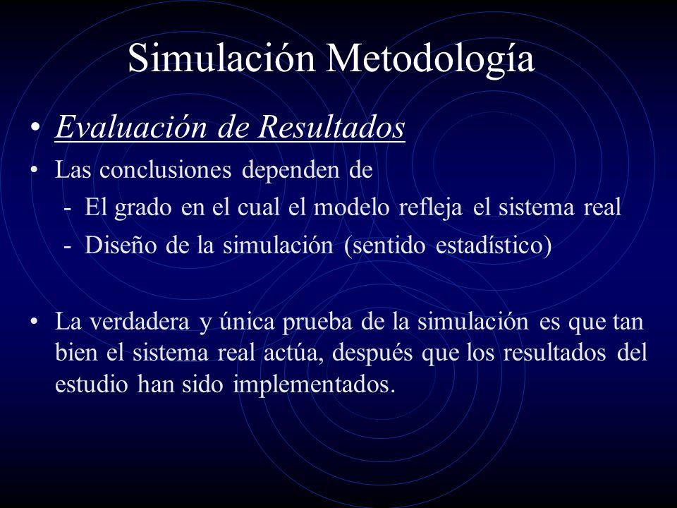 Evaluación de Resultados Las conclusiones dependen de -El grado en el cual el modelo refleja el sistema real -Diseño de la simulación (sentido estadís