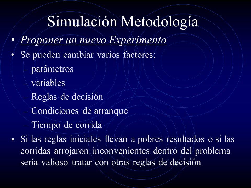 Proponer un nuevo Experimento Se pueden cambiar varios factores: – parámetros – variables – Reglas de decisión – Condiciones de arranque – Tiempo de c