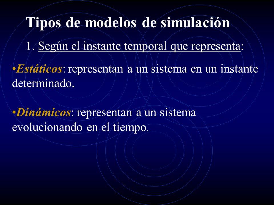 Tipos de modelos de simulación 1. Según el instante temporal que representa: Estáticos: representan a un sistema en un instante determinado. Dinámicos