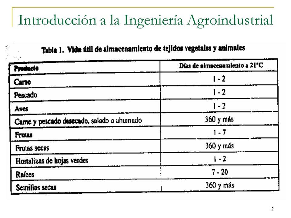 2 Introducción a la Ingeniería Agroindustrial