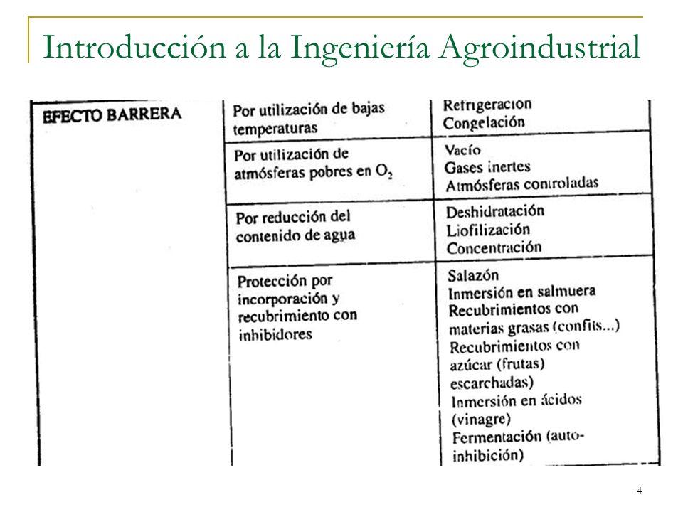 4 Introducción a la Ingeniería Agroindustrial