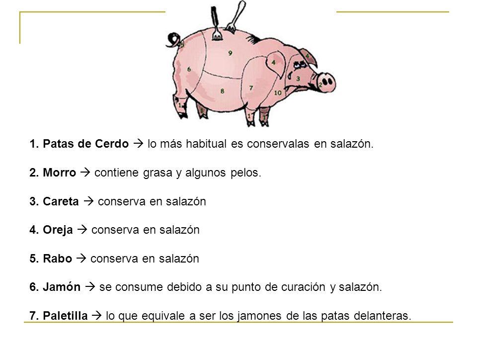 1. Patas de Cerdo lo más habitual es conservalas en salazón. 2. Morro contiene grasa y algunos pelos. 3. Careta conserva en salazón 4. Oreja conserva