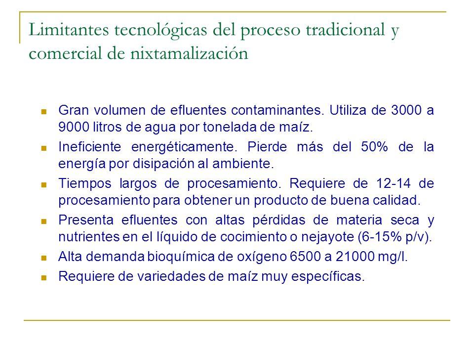Limitantes tecnológicas del proceso tradicional y comercial de nixtamalización Gran volumen de efluentes contaminantes. Utiliza de 3000 a 9000 litros