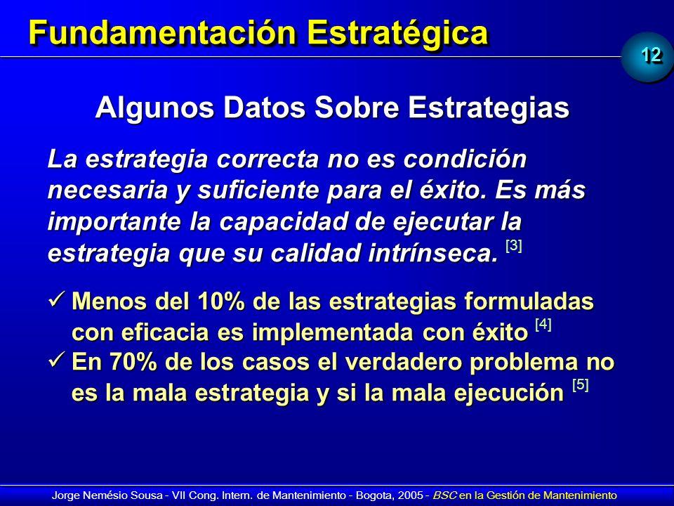 1212 Jorge Nemésio Sousa - VII Cong. Intern. de Mantenimiento - Bogota, 2005 - BSC en la Gestión de Mantenimiento Fundamentación Estratégica Algunos D