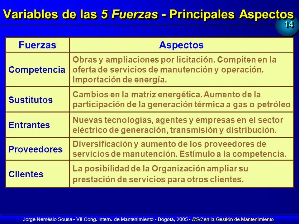 1414 Jorge Nemésio Sousa - VII Cong. Intern. de Mantenimiento - Bogota, 2005 - BSC en la Gestión de Mantenimiento FuerzasAspectos Competencia Obras y