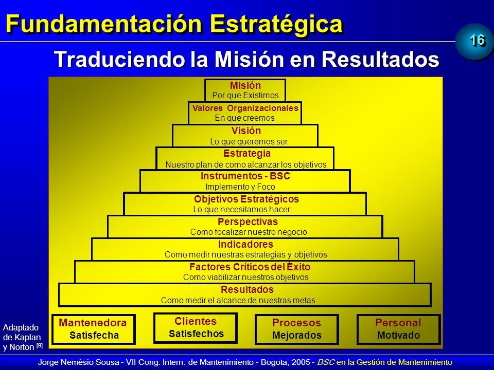 1616 Jorge Nemésio Sousa - VII Cong. Intern. de Mantenimiento - Bogota, 2005 - BSC en la Gestión de Mantenimiento Fundamentación Estratégica Traducien